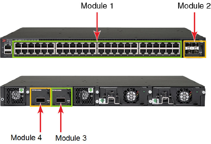 brocade icx 6610 configuration guide