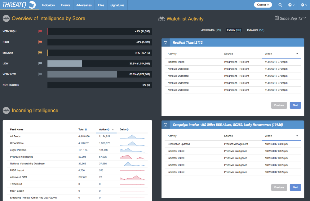 market guide for endpoint detection and response solutions