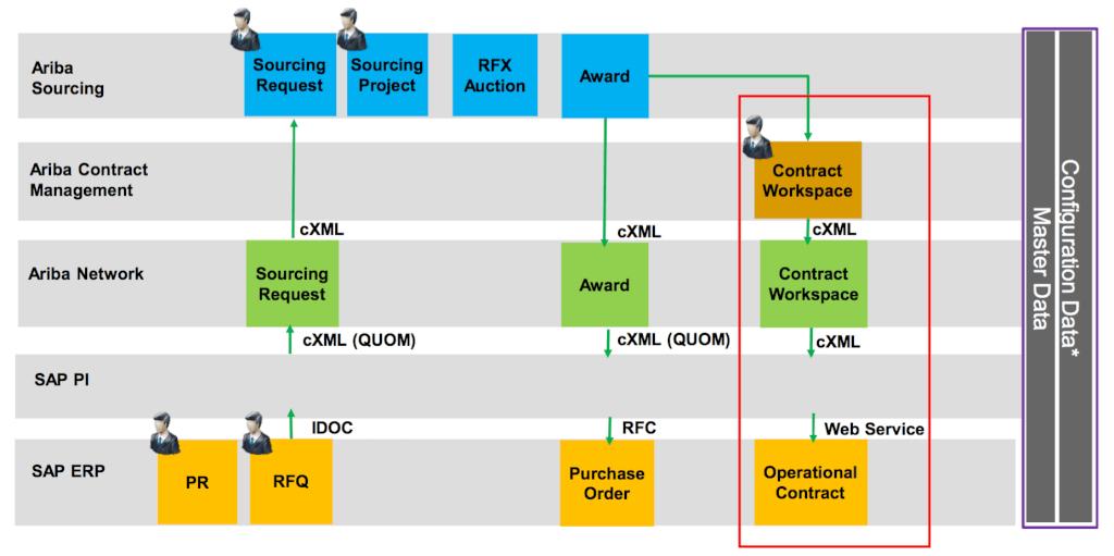 sap hana administration guide sps12 pdf