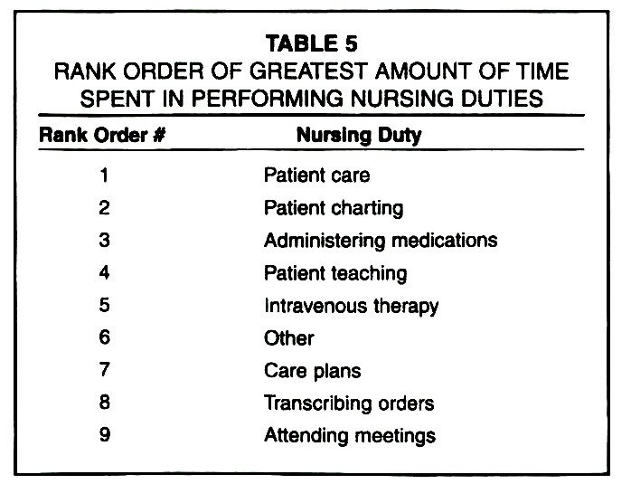 a guide to patient teaching and education in nursing