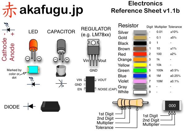 canakit general guide for beginners to electronic components