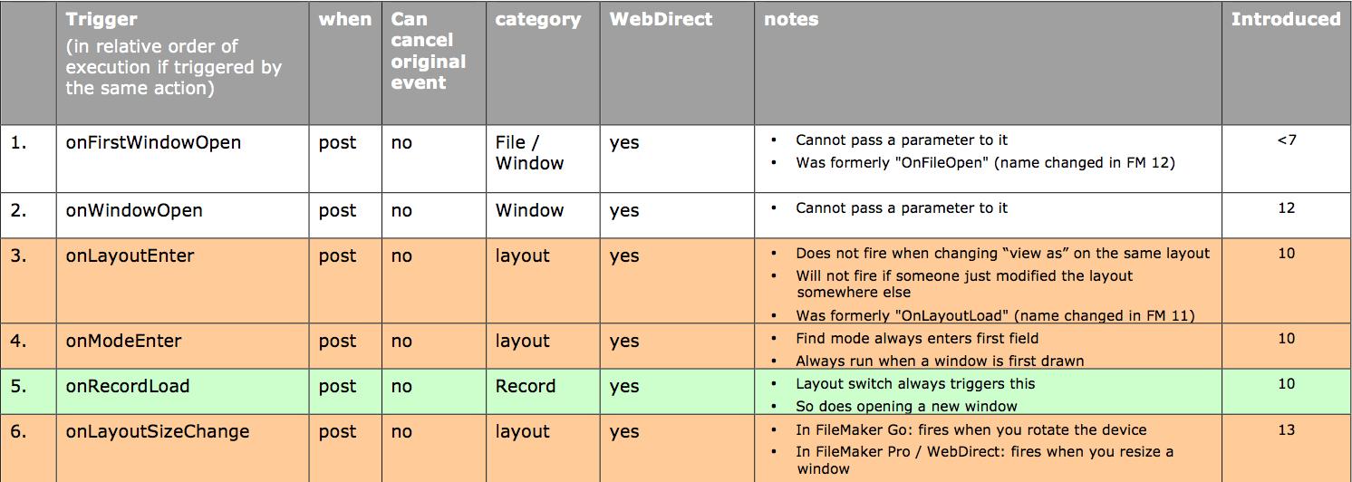 owasp developer guide 2014 pdf