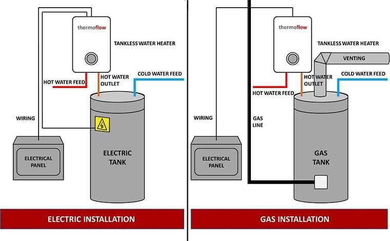 panasonic water heater installation guide