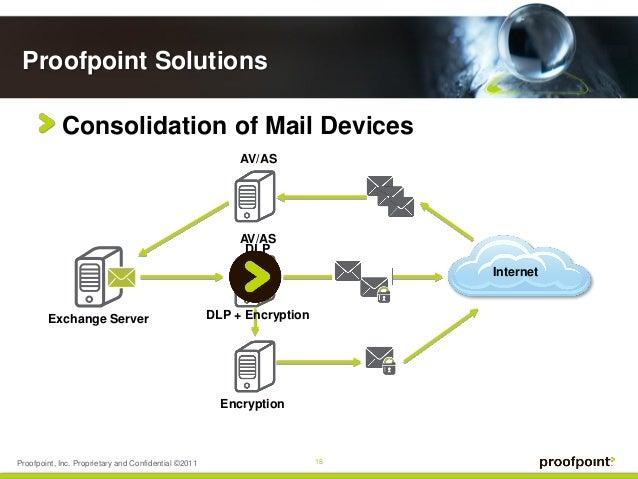 proofpoint enterprise protection admin guide